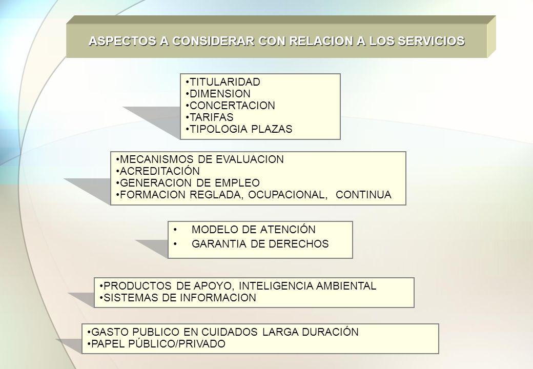 ASPECTOS A CONSIDERAR CON RELACION A LOS SERVICIOS