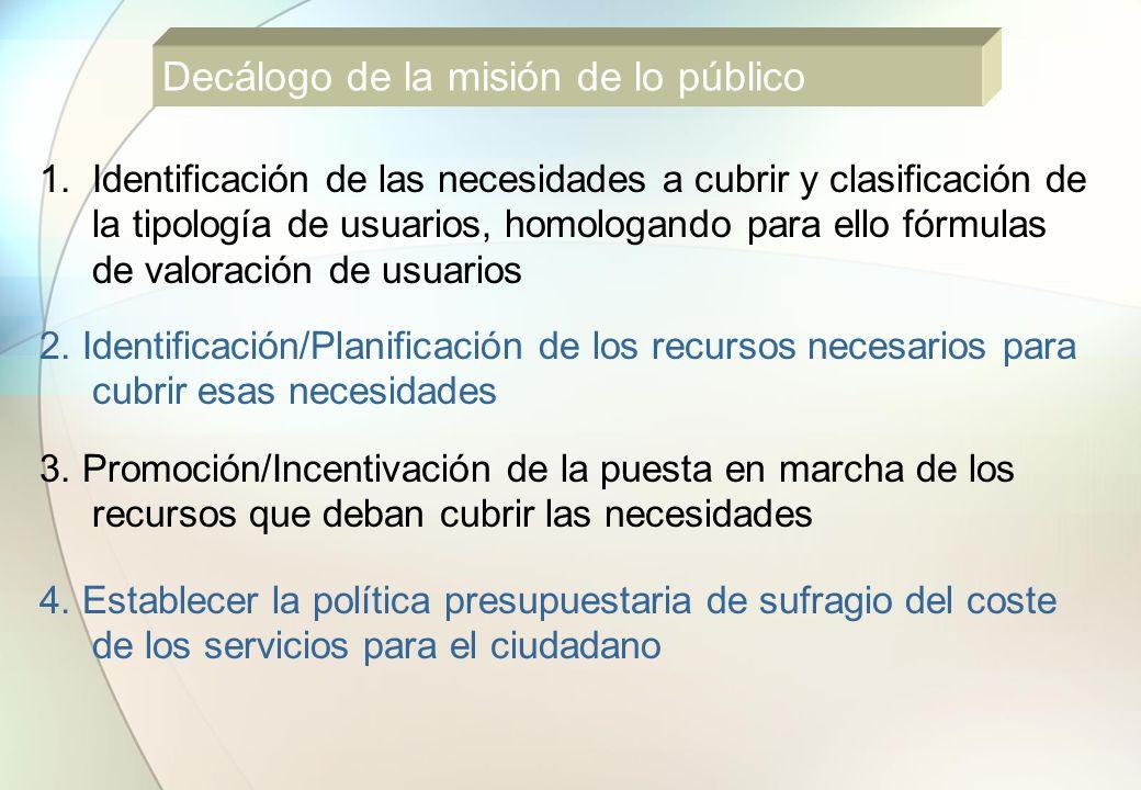 Decálogo de la misión de lo público