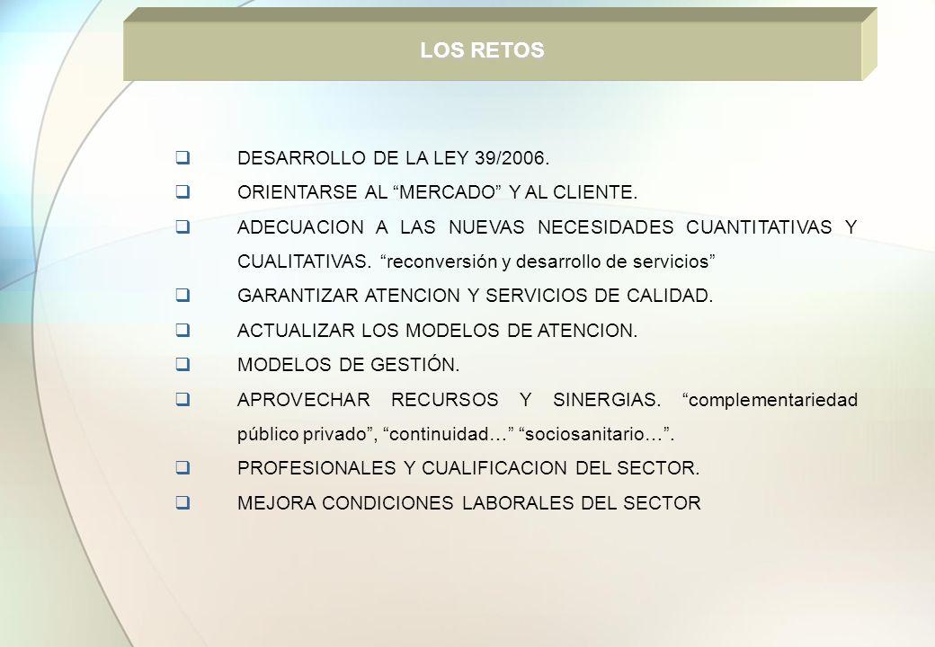 LOS RETOS DESARROLLO DE LA LEY 39/2006.