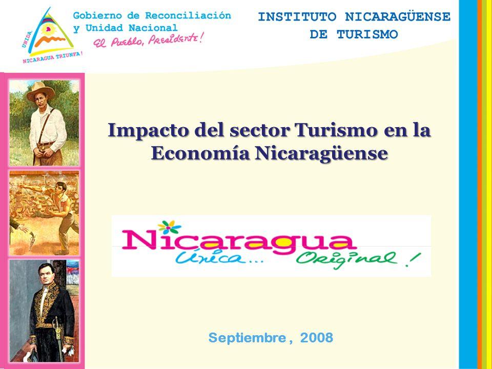 Impacto del sector Turismo en la Economía Nicaragüense