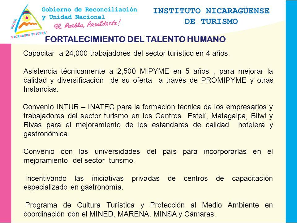 FORTALECIMIENTO DEL TALENTO HUMANO