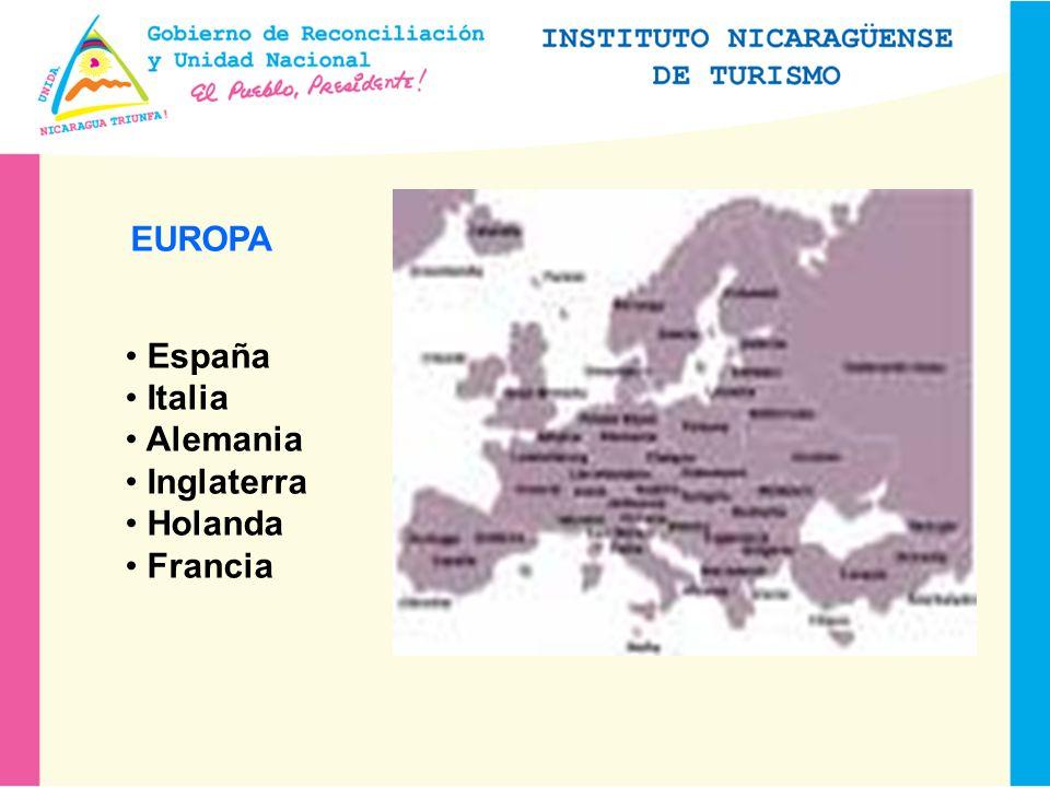 EUROPA España Italia Alemania Inglaterra Holanda Francia