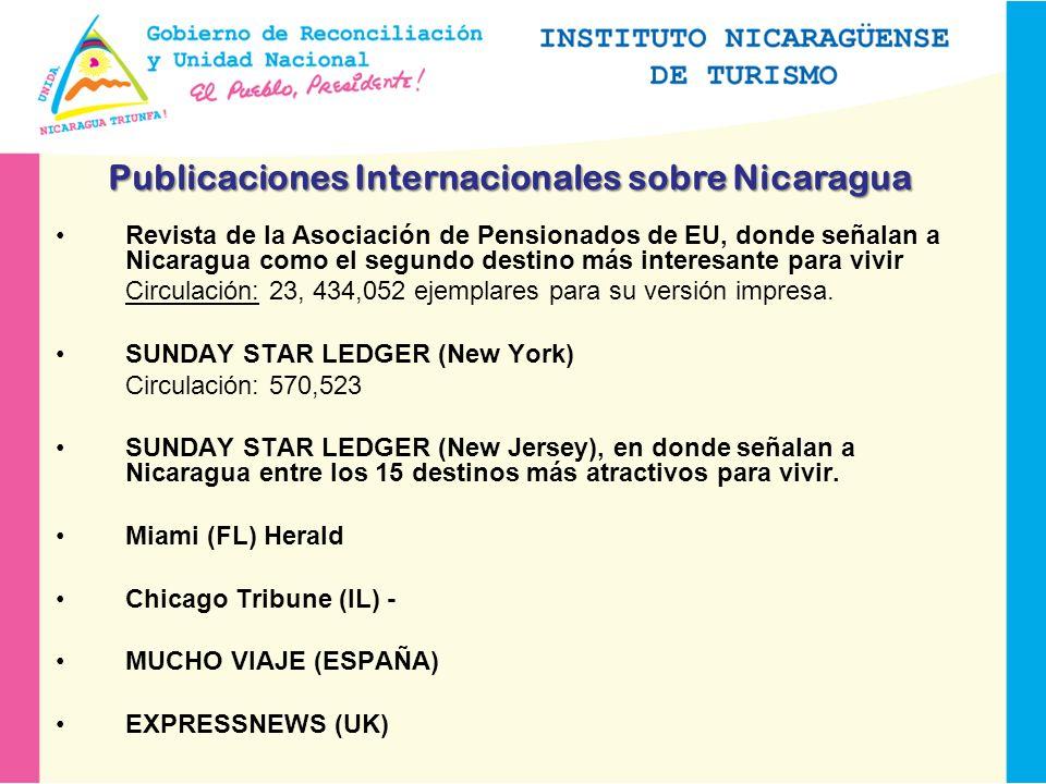 Publicaciones Internacionales sobre Nicaragua