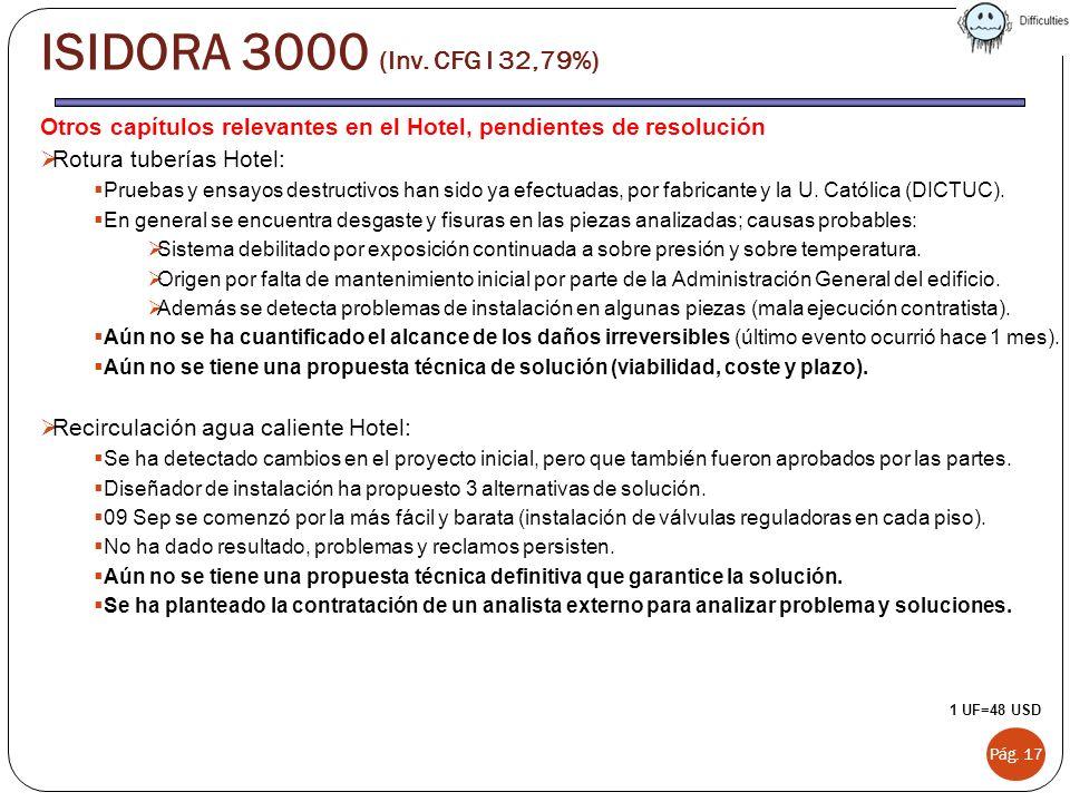ISIDORA 3000 (Inv. CFG I 32,79%) Otros capítulos relevantes en el Hotel, pendientes de resolución. Rotura tuberías Hotel: