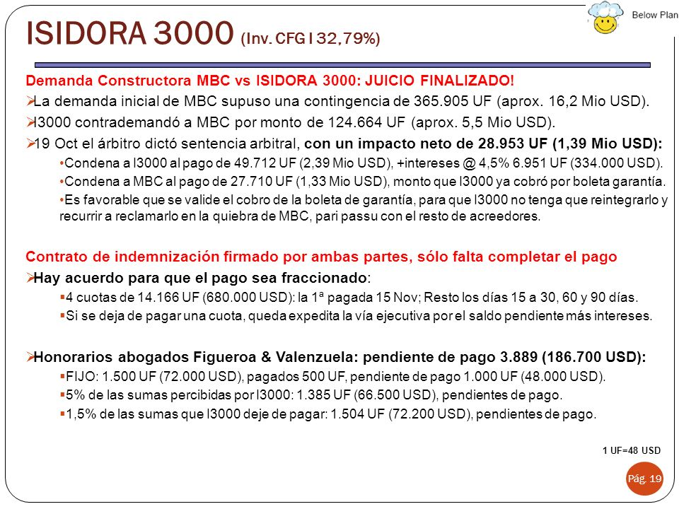 ISIDORA 3000 (Inv. CFG I 32,79%) Demanda Constructora MBC vs ISIDORA 3000: JUICIO FINALIZADO!