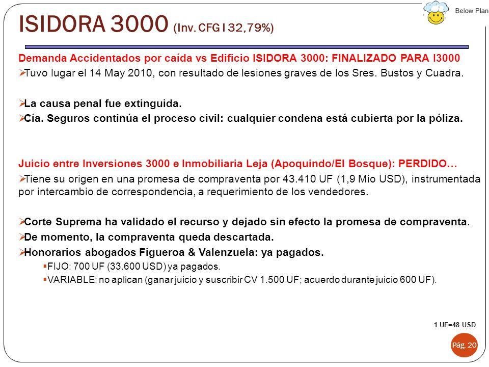 ISIDORA 3000 (Inv. CFG I 32,79%) Demanda Accidentados por caída vs Edificio ISIDORA 3000: FINALIZADO PARA I3000.