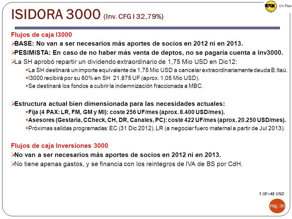 ISIDORA 3000 (Inv. CFG I 32,79%) Flujos de caja I3000