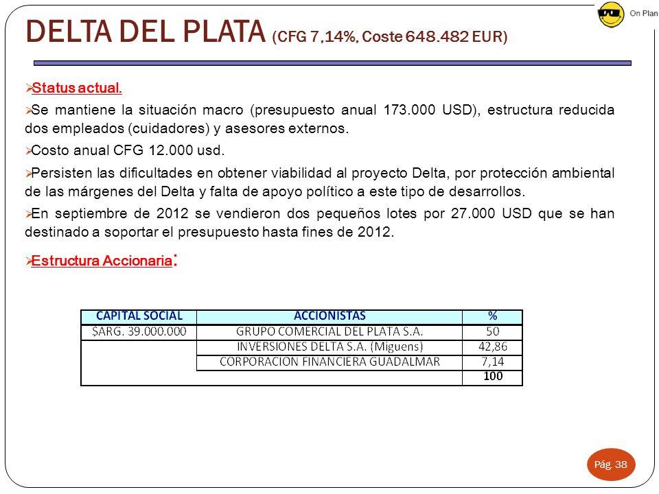 DELTA DEL PLATA (CFG 7,14%, Coste 648.482 EUR)