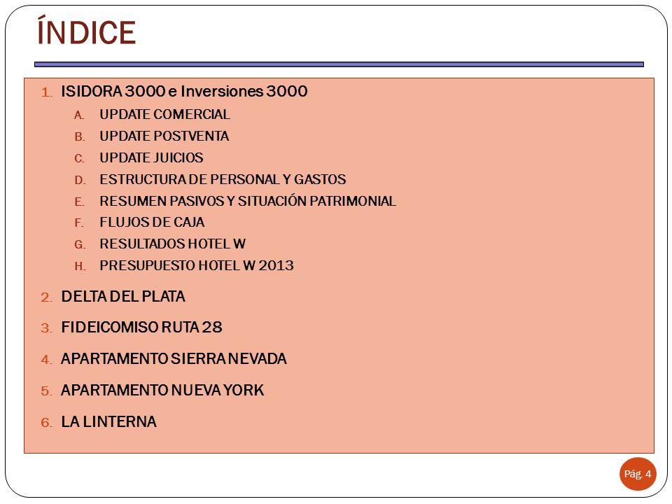 ÍNDICE ISIDORA 3000 e Inversiones 3000 DELTA DEL PLATA