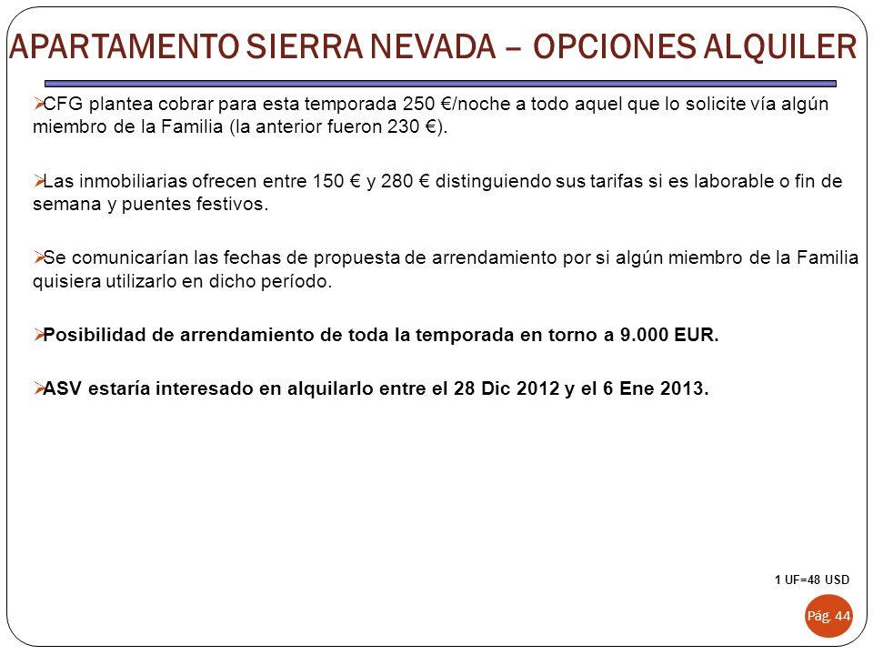APARTAMENTO SIERRA NEVADA – OPCIONES ALQUILER