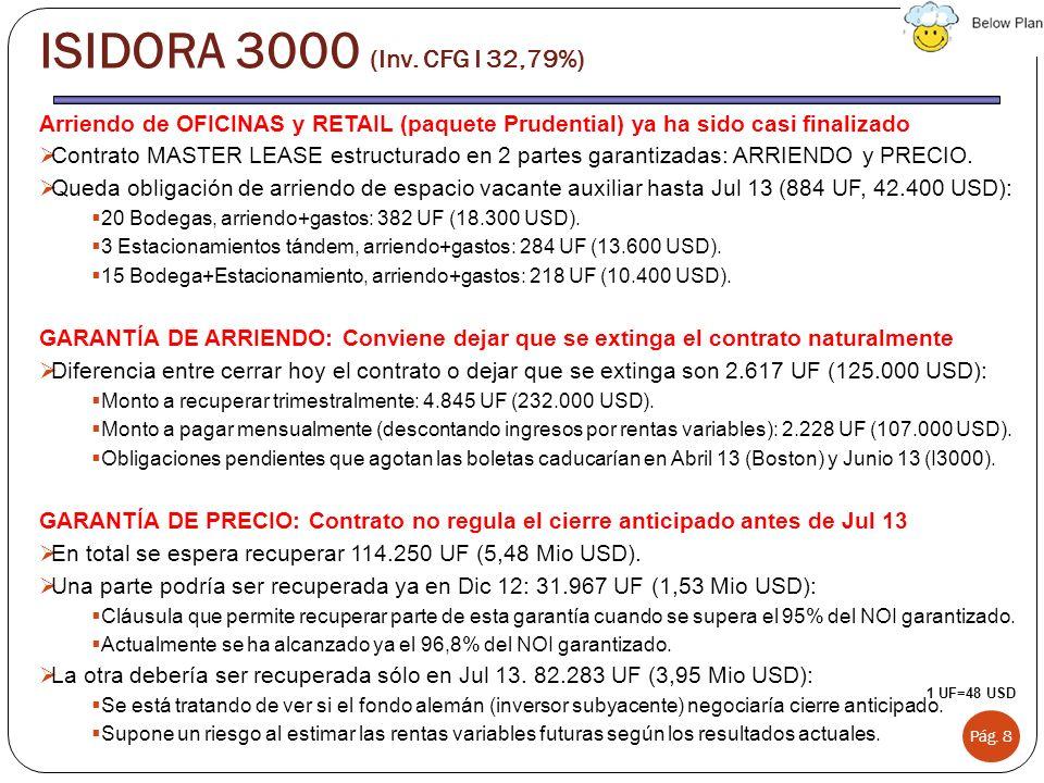 ISIDORA 3000 (Inv. CFG I 32,79%) Arriendo de OFICINAS y RETAIL (paquete Prudential) ya ha sido casi finalizado.