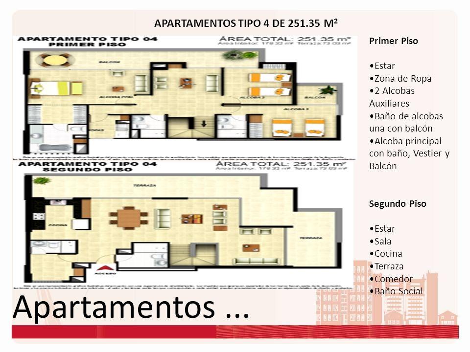 Apartamentos ... APARTAMENTOS TIPO 4 DE 251.35 M2 Primer Piso Estar