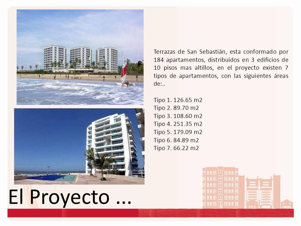 Terrazas de San Sebastián, esta conformado por 184 apartamentos, distribuidos en 3 edificios de 10 pisos mas altillos, en el proyecto existen 7 tipos de apartamentos, con las siguientes áreas de:..