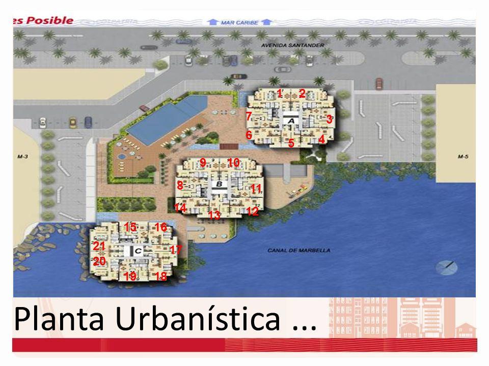 1 2 7 3 6 4 5 9 10 8 11 14 12 13 15 16 21 17 20 19 18 Planta Urbanística ...