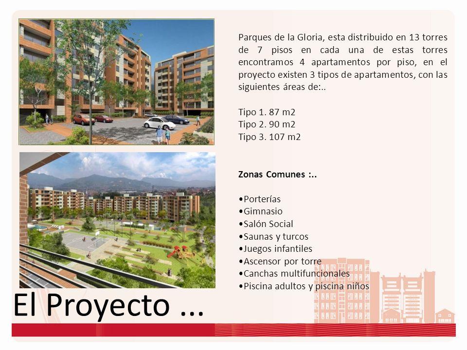 Parques de la Gloria, esta distribuido en 13 torres de 7 pisos en cada una de estas torres encontramos 4 apartamentos por piso, en el proyecto existen 3 tipos de apartamentos, con las siguientes áreas de:..