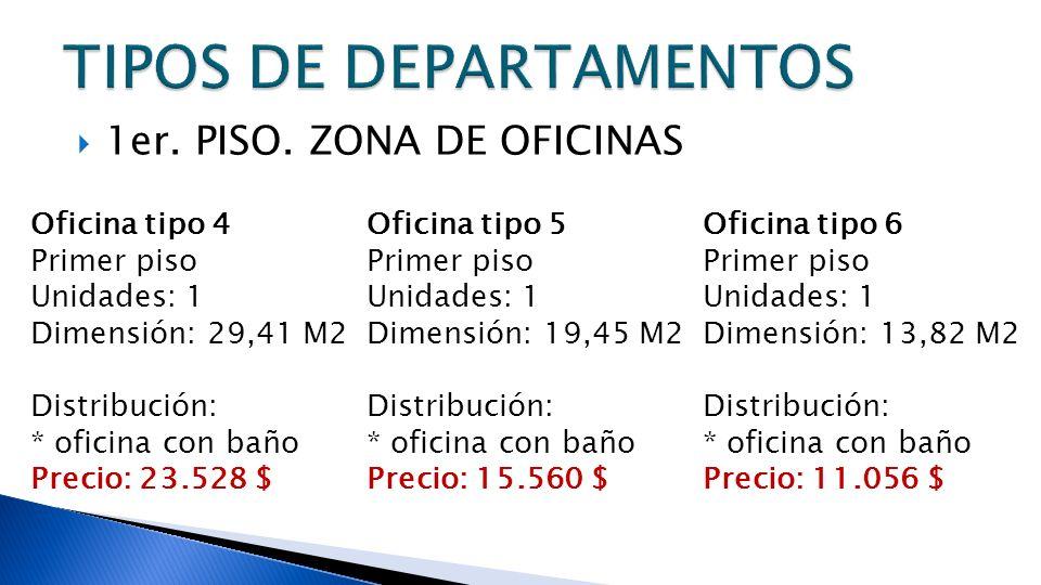 TIPOS DE DEPARTAMENTOS