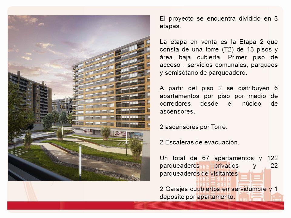 El proyecto se encuentra dividido en 3 etapas.