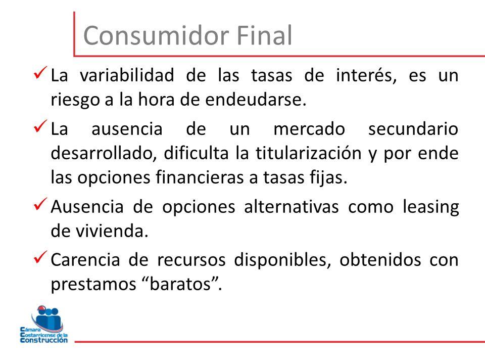Consumidor Final La variabilidad de las tasas de interés, es un riesgo a la hora de endeudarse.