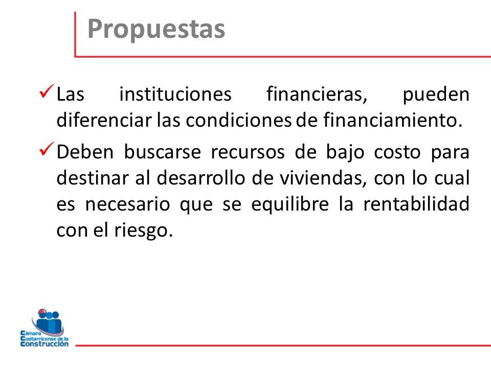 Propuestas Las instituciones financieras, pueden diferenciar las condiciones de financiamiento.