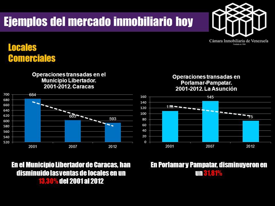 En Porlamar y Pampatar, disminuyeron en un 31,81%