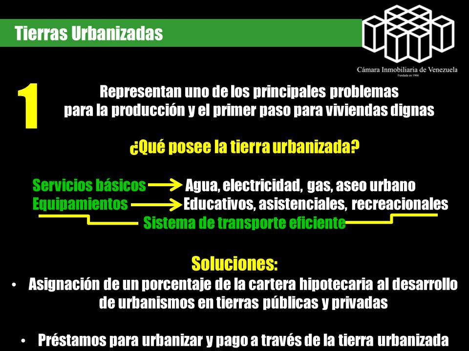 1 Tierras Urbanizadas Soluciones: ¿Qué posee la tierra urbanizada