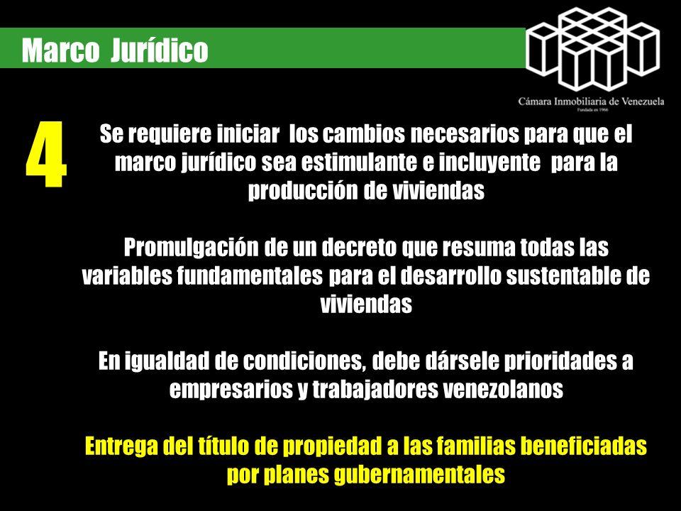 Marco Jurídico 4.