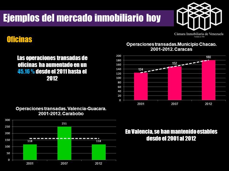 En Valencia, se han mantenido estables desde el 2001 al 2012