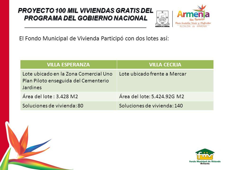 PROYECTO 100 MIL VIVIENDAS GRATIS DEL PROGRAMA DEL GOBIERNO NACIONAL