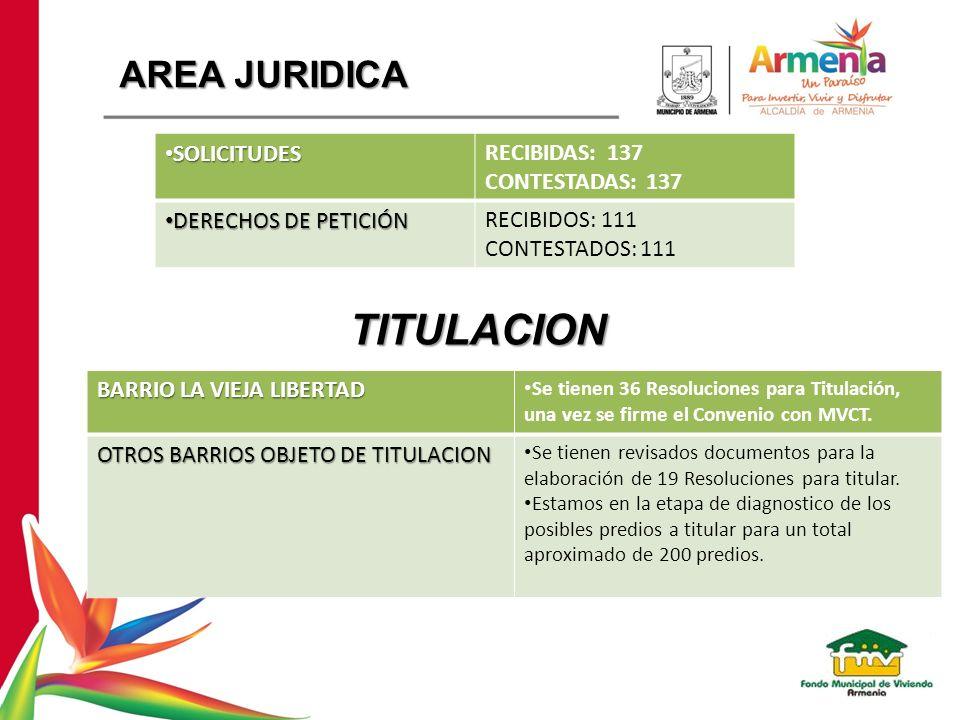 TITULACION AREA JURIDICA SOLICITUDES RECIBIDAS: 137 CONTESTADAS: 137
