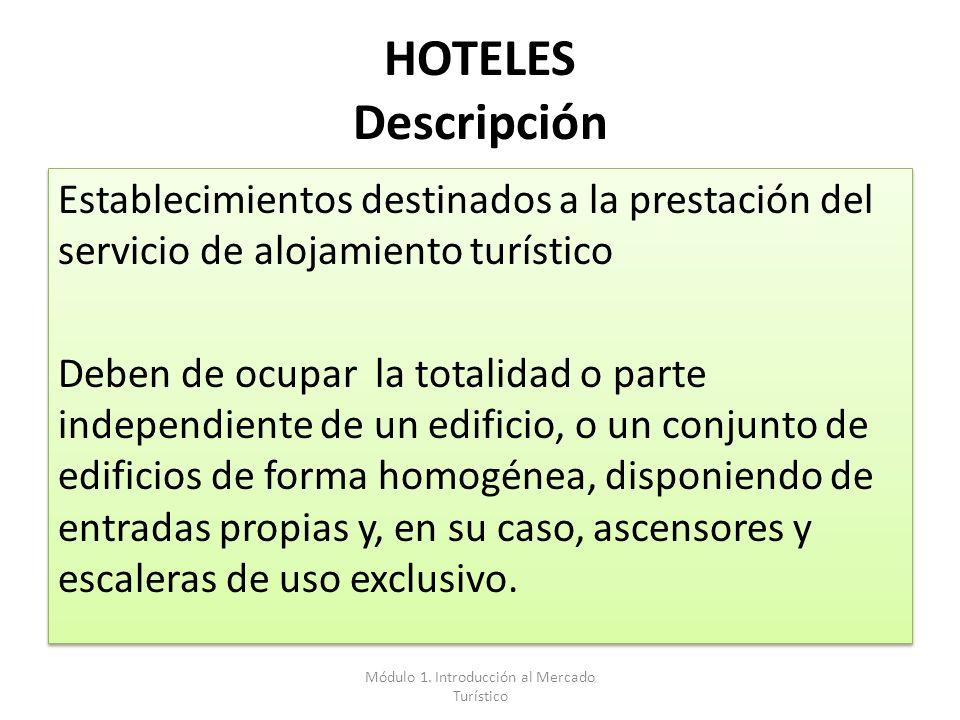 Módulo 1. Introducción al Mercado Turístico