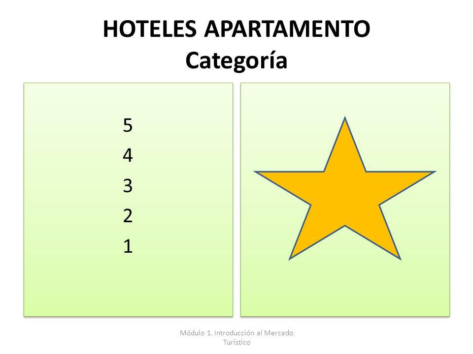 HOTELES APARTAMENTO Categoría