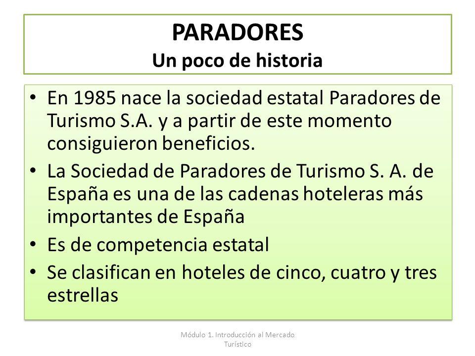 PARADORES Un poco de historia