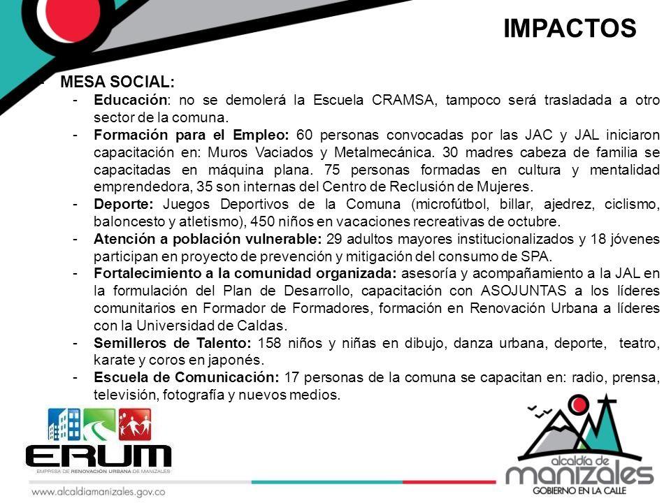 IMPACTOS MESA SOCIAL: Educación: no se demolerá la Escuela CRAMSA, tampoco será trasladada a otro sector de la comuna.
