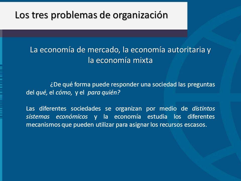 La economía de mercado, la economía autoritaria y la economía mixta