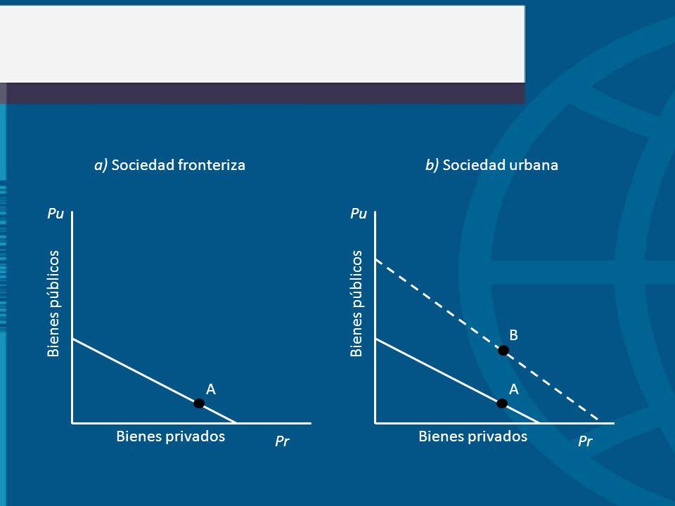 a) Sociedad fronteriza