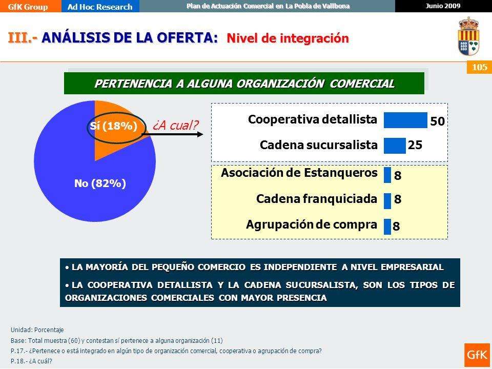 PERTENENCIA A ALGUNA ORGANIZACIÓN COMERCIAL