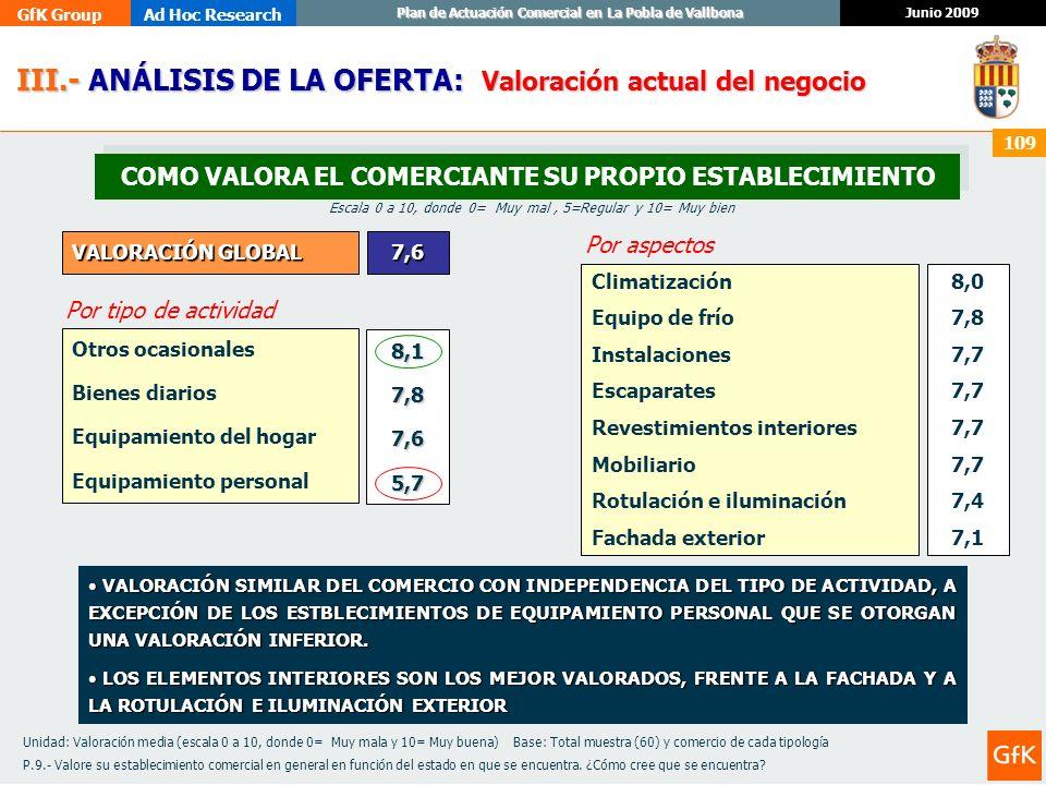 COMO VALORA EL COMERCIANTE SU PROPIO ESTABLECIMIENTO