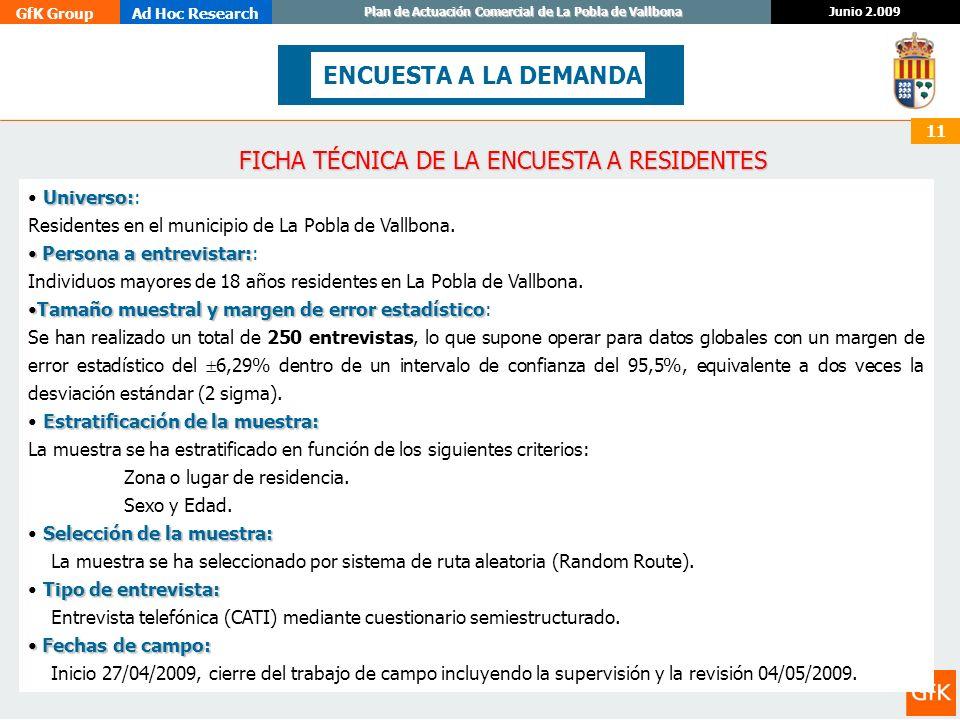 FICHA TÉCNICA DE LA ENCUESTA A RESIDENTES