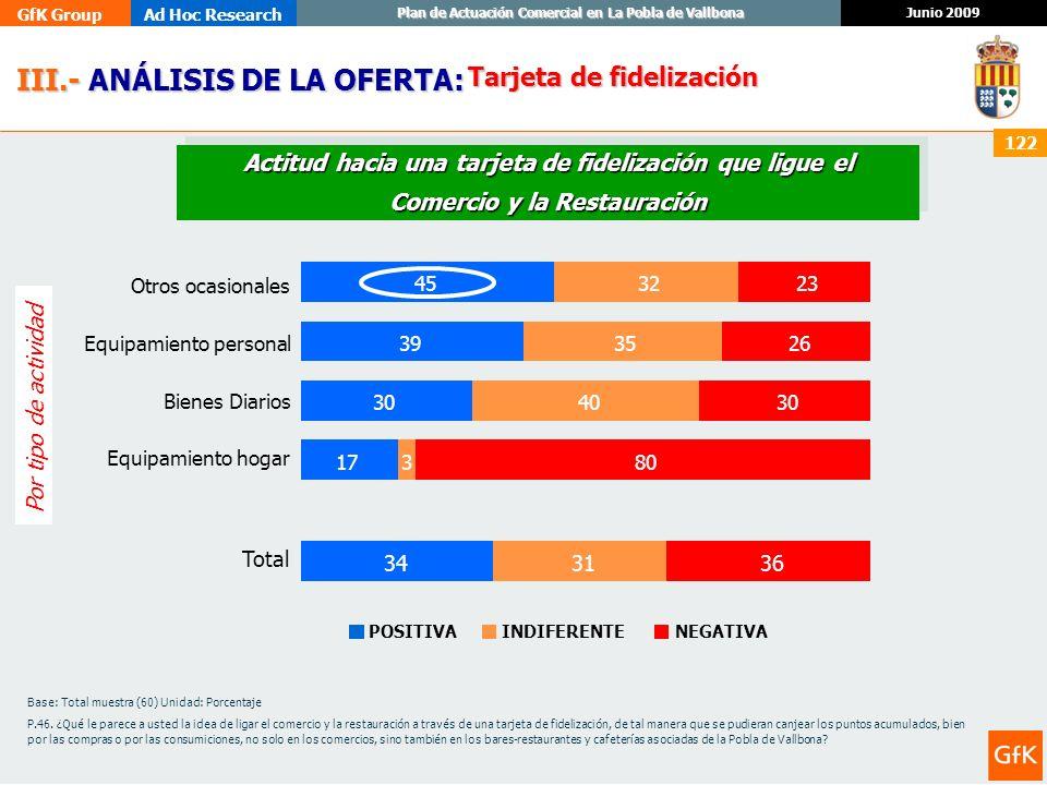 III.- ANÁLISIS DE LA OFERTA: