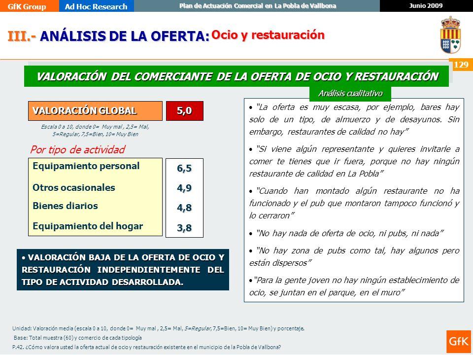 VALORACIÓN DEL COMERCIANTE DE LA OFERTA DE OCIO Y RESTAURACIÓN