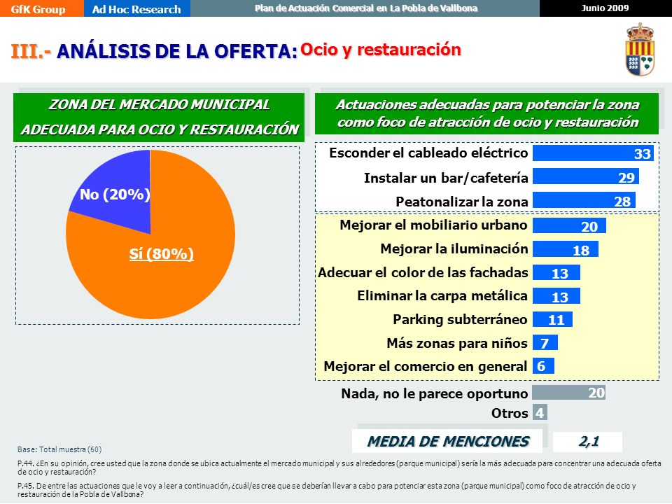 ZONA DEL MERCADO MUNICIPAL ADECUADA PARA OCIO Y RESTAURACIÓN