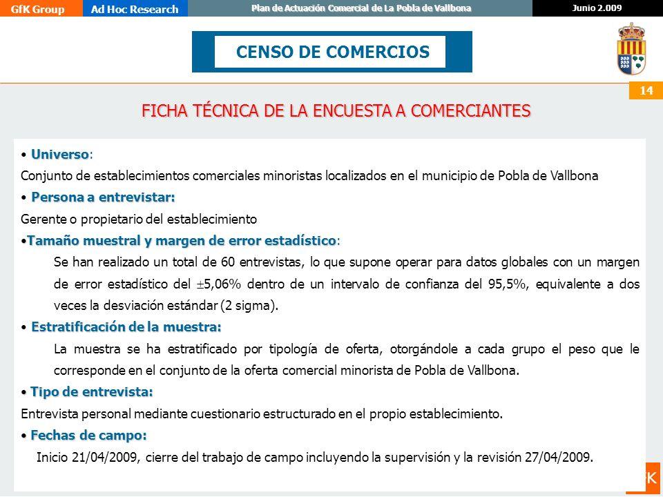 FICHA TÉCNICA DE LA ENCUESTA A COMERCIANTES