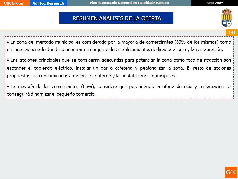 RESUMEN ANÁLISIS DE LA OFERTA