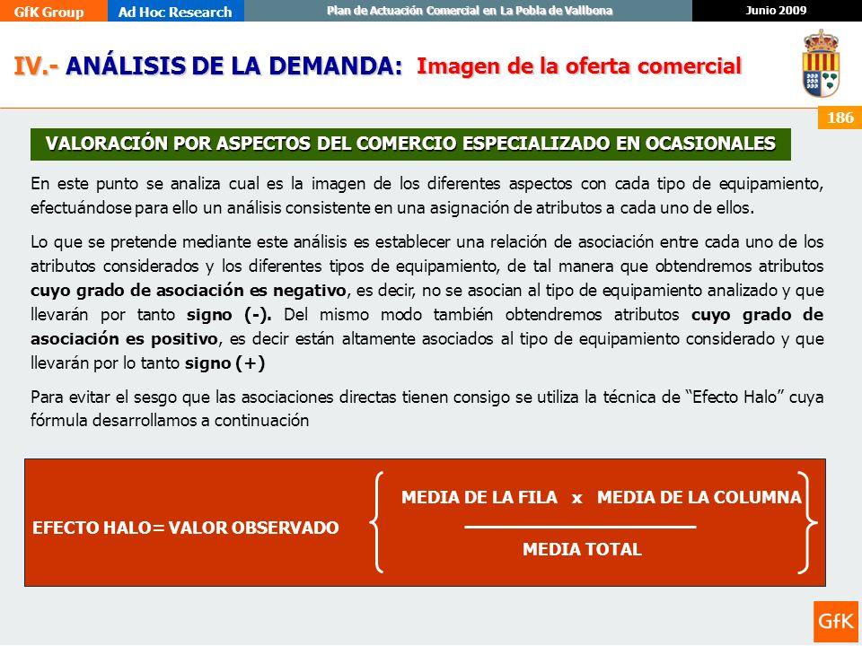 VALORACIÓN POR ASPECTOS DEL COMERCIO ESPECIALIZADO EN OCASIONALES