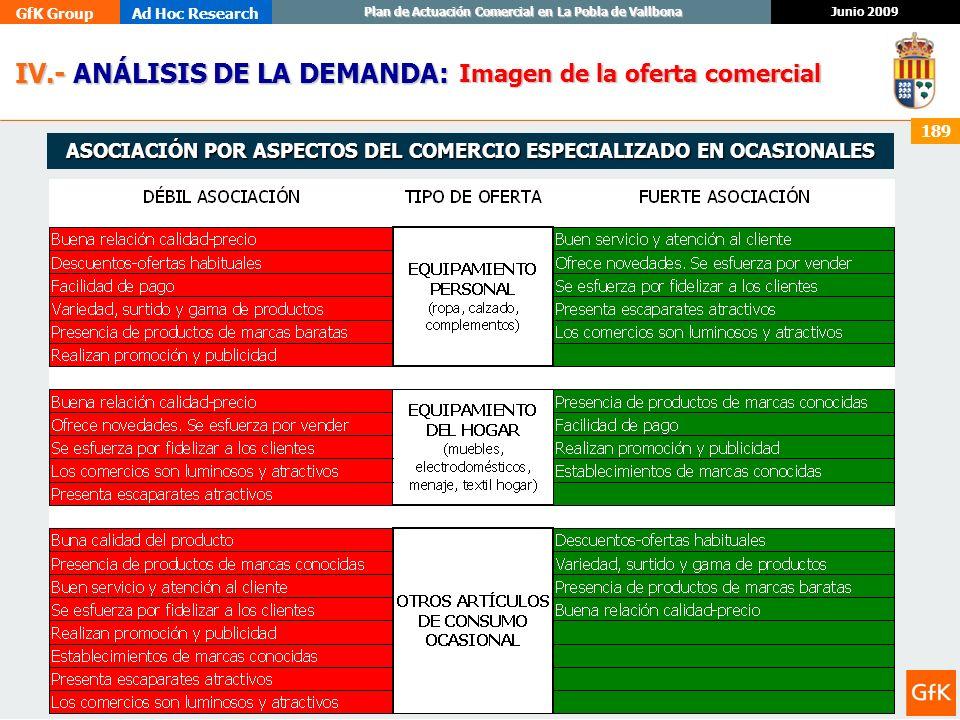 ASOCIACIÓN POR ASPECTOS DEL COMERCIO ESPECIALIZADO EN OCASIONALES