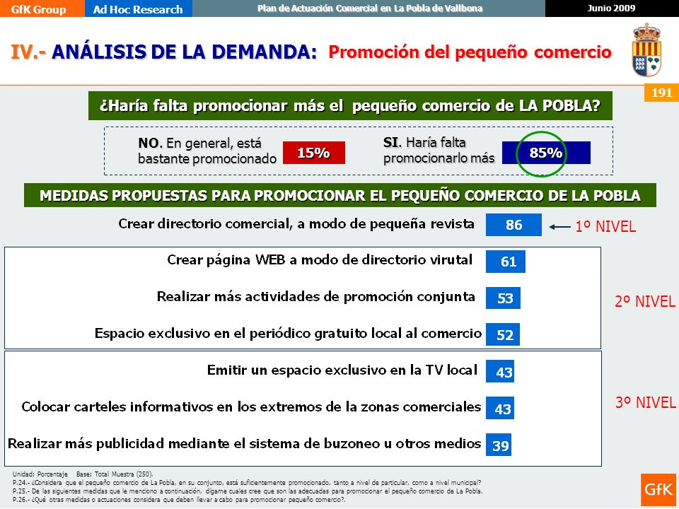 IV.- ANÁLISIS DE LA DEMANDA: