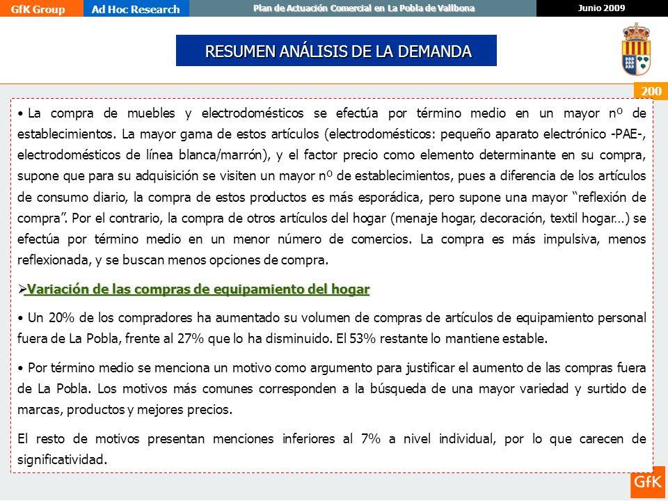 RESUMEN ANÁLISIS DE LA DEMANDA
