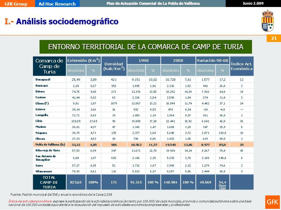 ENTORNO TERRITORIAL DE LA COMARCA DE CAMP DE TURIA