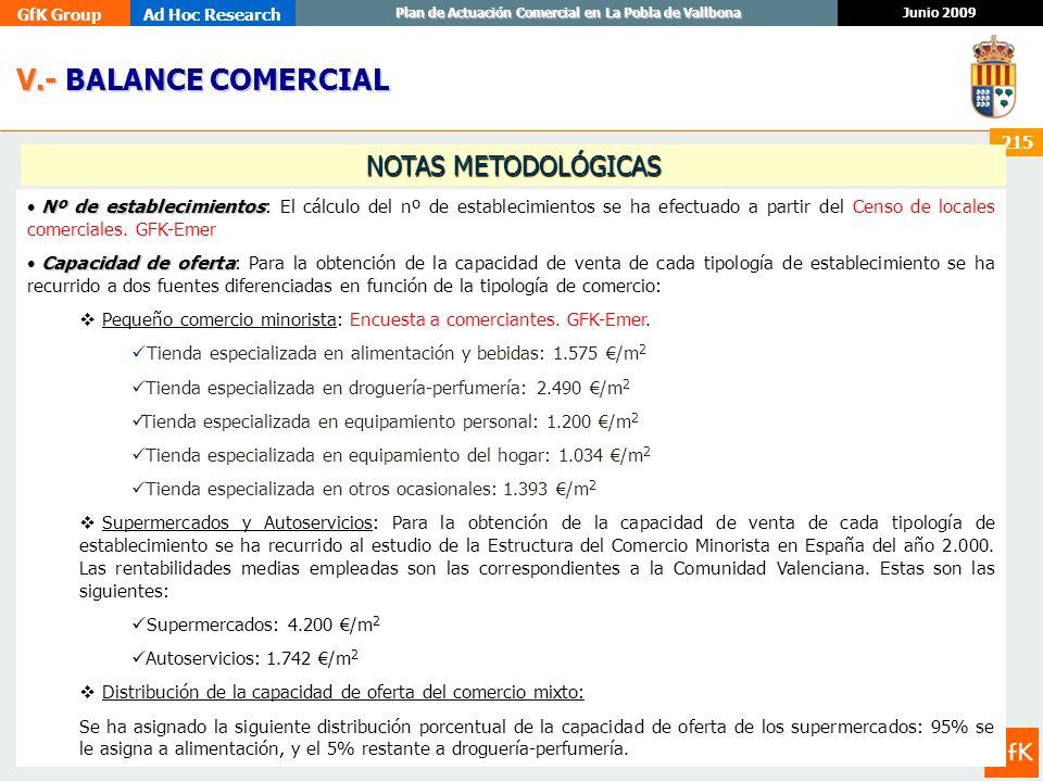 V.- BALANCE COMERCIAL NOTAS METODOLÓGICAS