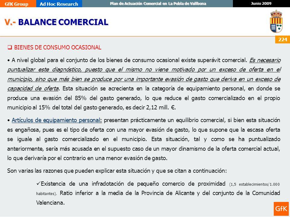 V.- BALANCE COMERCIAL BIENES DE CONSUMO OCASIONAL